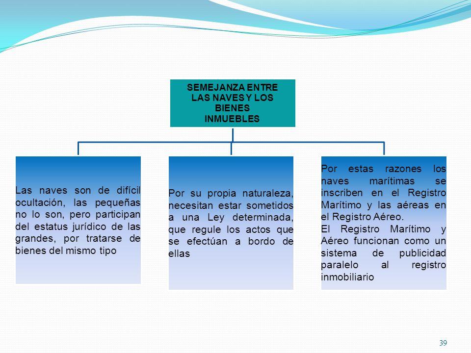 SEMEJANZA ENTRE LAS NAVES Y LOS BIENES INMUEBLES Las naves son de difícil ocultación, las pequeñas no lo son, pero participan del estatus jurídico de las grandes, por tratarse de bienes del mismo tipo Por su propia naturaleza, necesitan estar sometidos a una Ley determinada, que regule los actos que se efectúan a bordo de ellas Por estas razones los naves marítimas se inscriben en el Registro Marítimo y las aéreas en el Registro Aéreo.