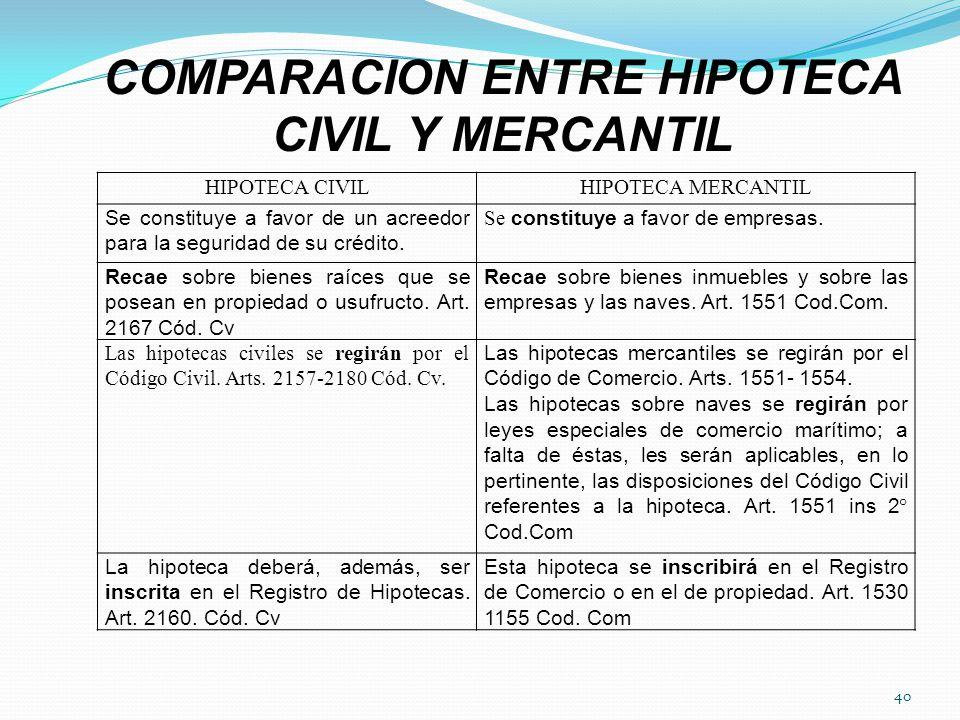 40 HIPOTECA CIVILHIPOTECA MERCANTIL Se constituye a favor de un acreedor para la seguridad de su crédito. Se constituye a favor de empresas. Recae sob