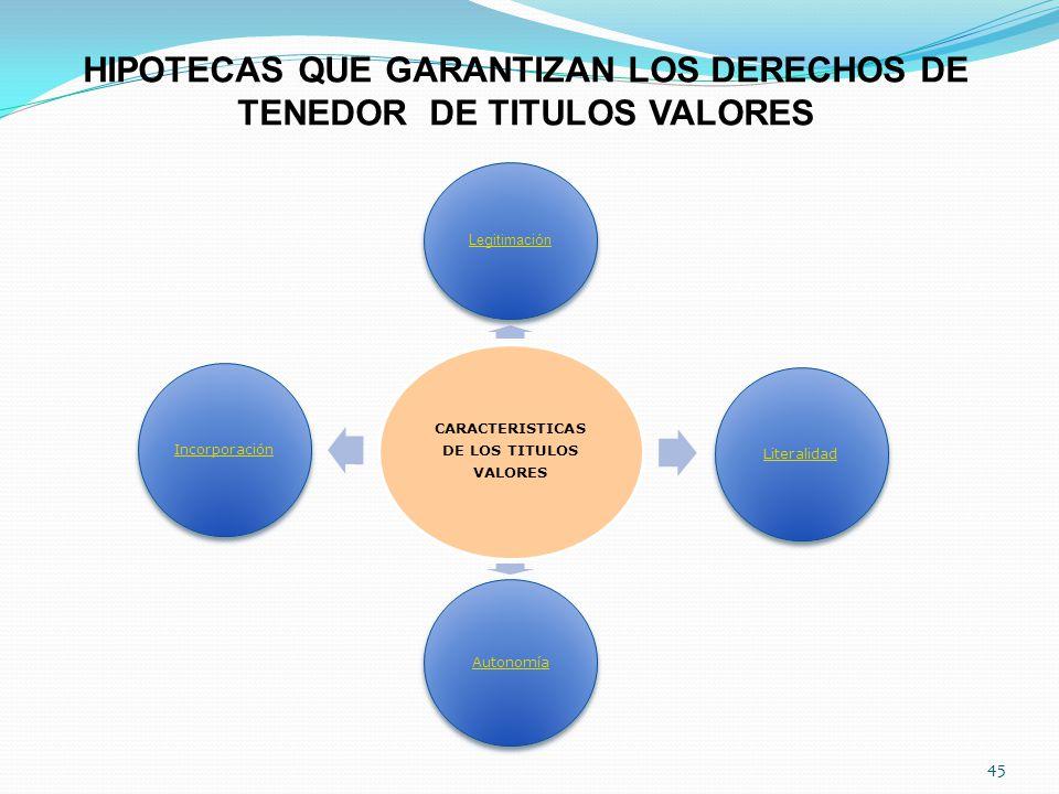 HIPOTECAS QUE GARANTIZAN LOS DERECHOS DE TENEDOR DE TITULOS VALORES 45 CARACTERISTICAS DE LOS TITULOS VALORES Legitimación Literalidad Autonomía Incorporación