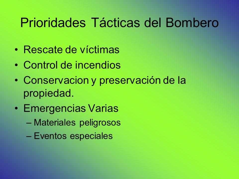 Prioridades Tácticas del Bombero Rescate de víctimas Control de incendios Conservacion y preservación de la propiedad. Emergencias Varias –Materiales