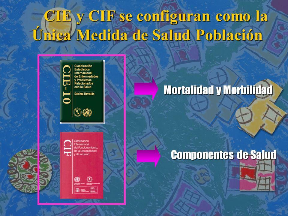 CIE y CIF se configuran como la Única Medida de Salud Población CIE y CIF se configuran como la Única Medida de Salud Población Mortalidad y Morbilidad Componentes de Salud