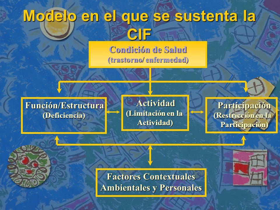 Modelo en el que se sustenta la CIF Condición de Salud (trastorno/ enfermedad) Actividad Actividad (Limitación en la Actividad) Factores Contextuales Ambientales y Personales Participación Participación (Restricción en la (Restricción en la Participación) Participación) Función/Estructura Función/Estructura(Deficiencia)
