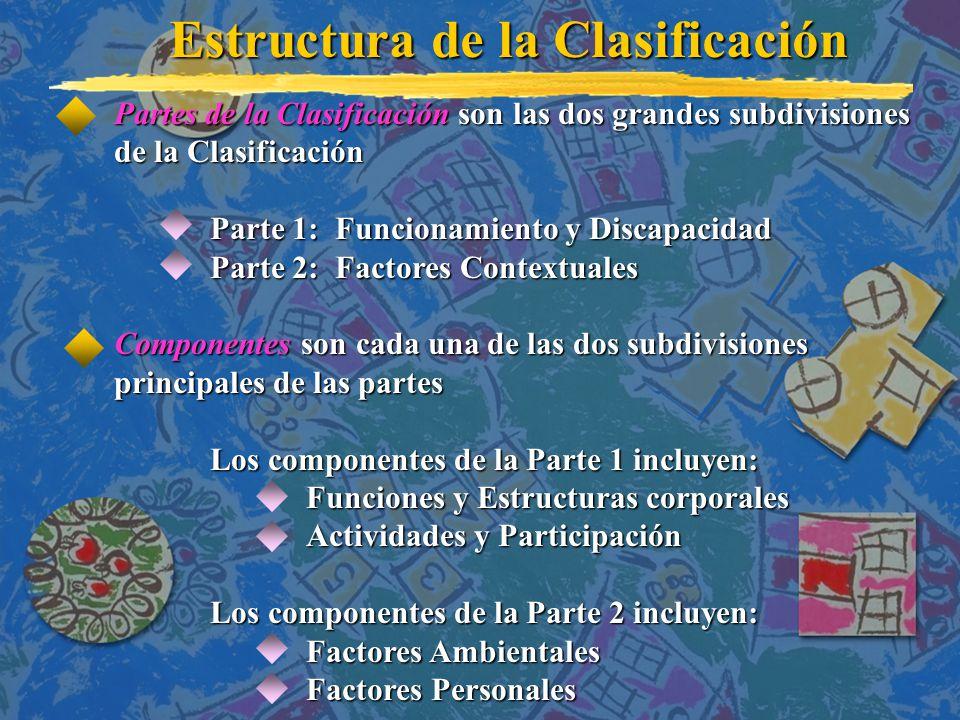 Partes de la Clasificación son las dos grandes subdivisiones de la Clasificación Parte 1: Funcionamiento y Discapacidad Parte 2: Factores Contextuales Componentes son cada una de las dos subdivisiones principales de las partes Los componentes de la Parte 1 incluyen: Funciones y Estructuras corporales Funciones y Estructuras corporales Actividades y Participación Actividades y Participación Los componentes de la Parte 2 incluyen: Factores Ambientales Factores Personales Estructura de la Clasificación Estructura de la Clasificación