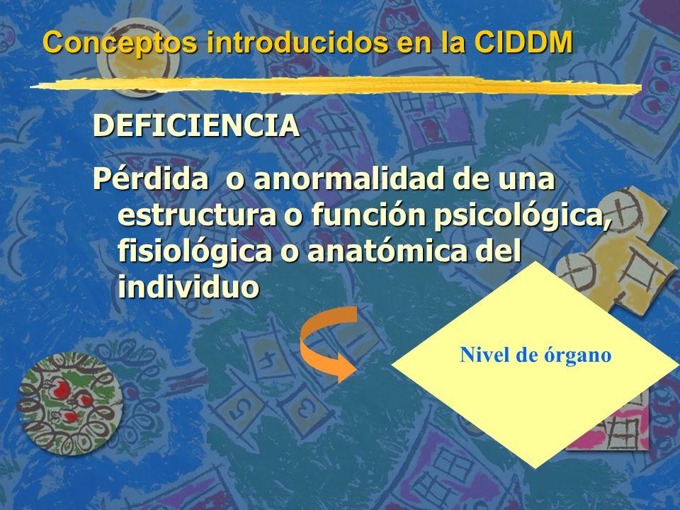 Conceptos introducidos en la CIDDM DEFICIENCIA Pérdida o anormalidad de una estructura o función psicológica, fisiológica o anatómica del individuo Nivel de órgano