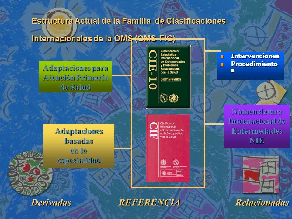 Estructura Actual de la Familia de Clasificaciones Internacionales de la OMS (OMS-FIC) Adaptacionesbasadas en la especialidad Adaptaciones para Atención Primaria de Salud n Intervenciones n Procedimiento s Nomenclatura Internacional de EnfermedadesNIE DerivadasREFERENCIARelacionadas