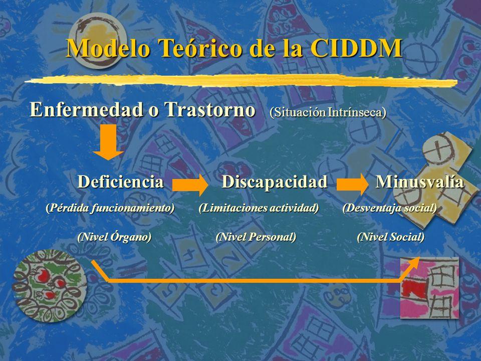 Modelo Teórico de la CIDDM Enfermedad o Trastorno (Situación Intrínseca) DeficienciaDiscapacidad Minusvalía (Pérdida funcionamiento) (Limitaciones actividad) (Desventaja social) (Pérdida funcionamiento) (Limitaciones actividad) (Desventaja social) (Nivel Órgano) (Nivel Personal) (Nivel Social)