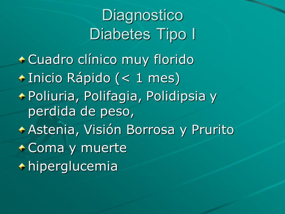 Diagnostico Diabetes Tipo I Cuadro clínico muy florido Inicio Rápido (< 1 mes) Poliuria, Polifagia, Polidipsia y perdida de peso, Astenia, Visión Borr