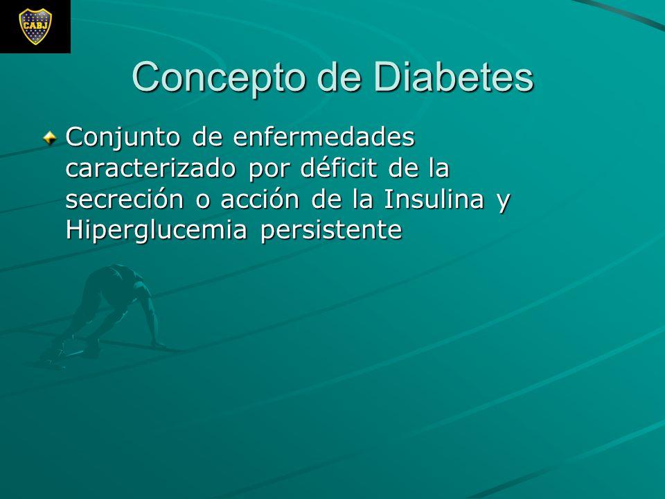 Concepto de Diabetes Conjunto de enfermedades caracterizado por déficit de la secreción o acción de la Insulina y Hiperglucemia persistente