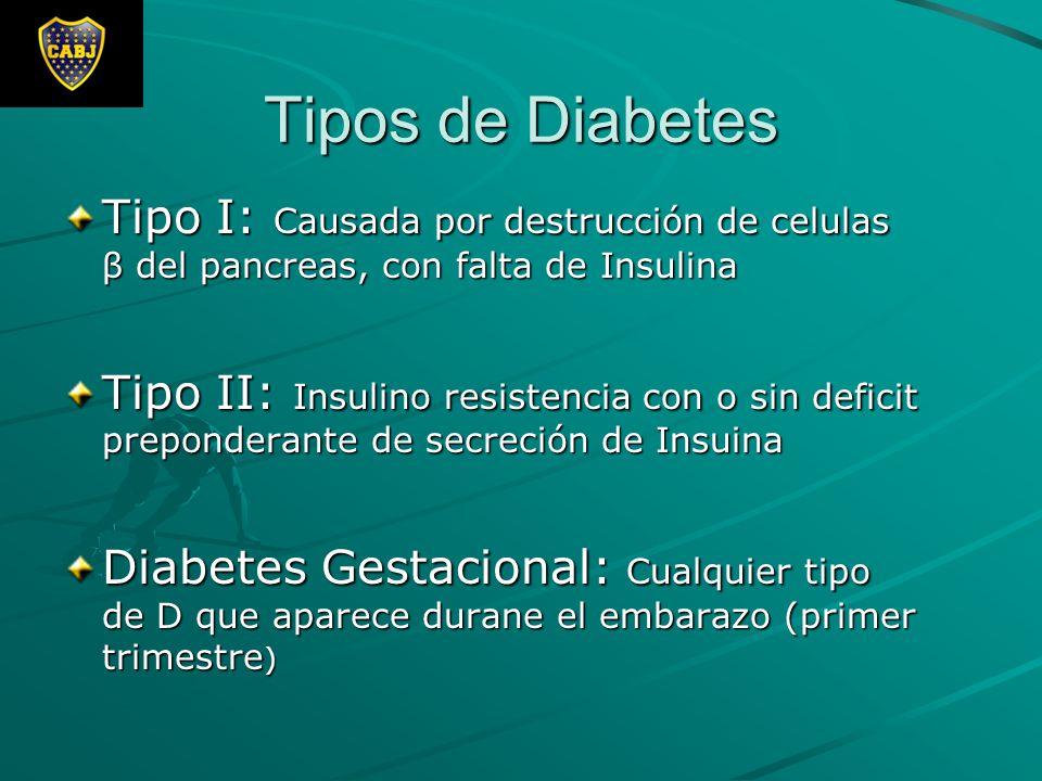 Tipos de Diabetes Tipo I: Causada por destrucción de celulas β del pancreas, con falta de Insulina Tipo II: Insulino resistencia con o sin deficit pre