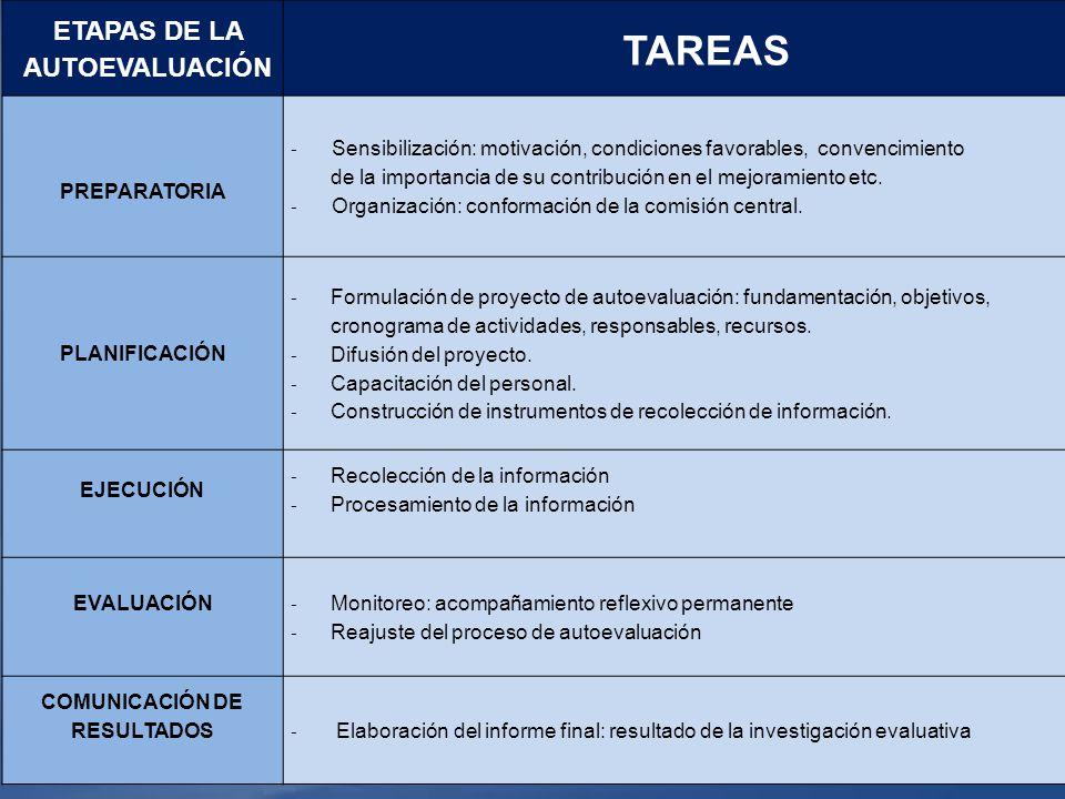 ETAPAS DE LA AUTOEVALUACIÓN TAREAS PREPARATORIA - Sensibilización: motivación, condiciones favorables, convencimiento de la importancia de su contribu