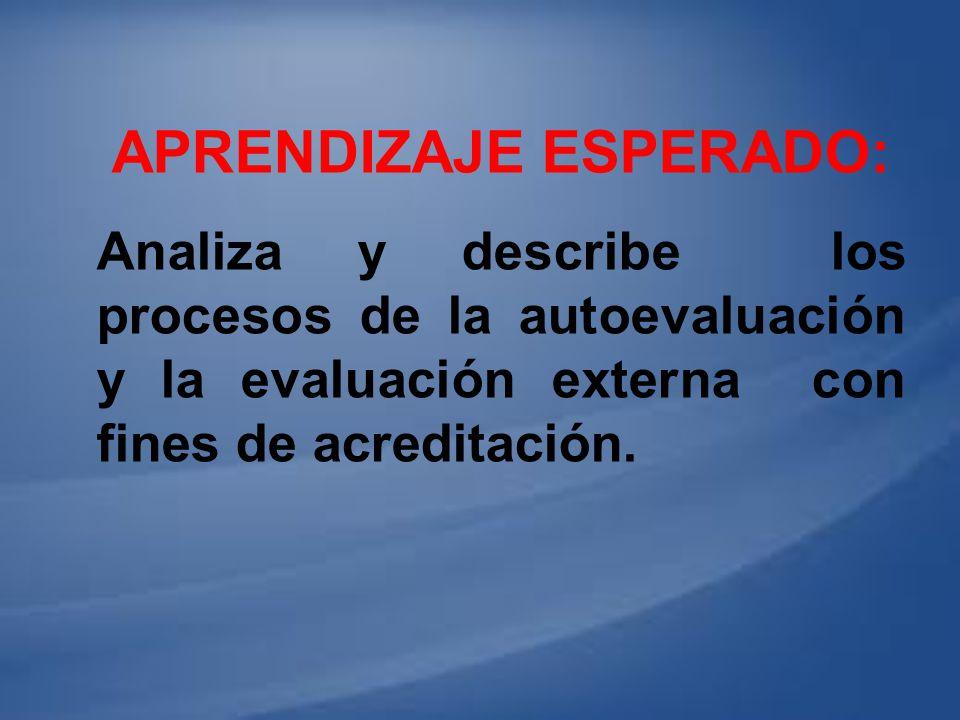 APRENDIZAJE ESPERADO: Analiza y describe los procesos de la autoevaluación y la evaluación externa con fines de acreditación.