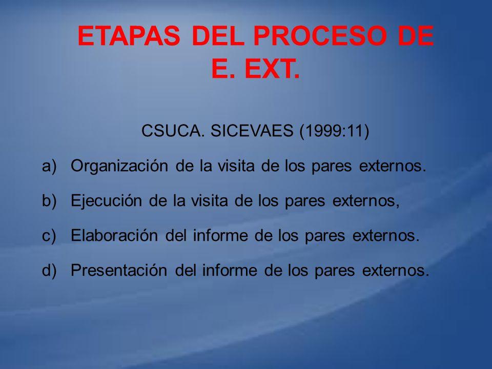 ETAPAS DEL PROCESO DE E. EXT. CSUCA. SICEVAES (1999:11) a)Organización de la visita de los pares externos. b)Ejecución de la visita de los pares exter