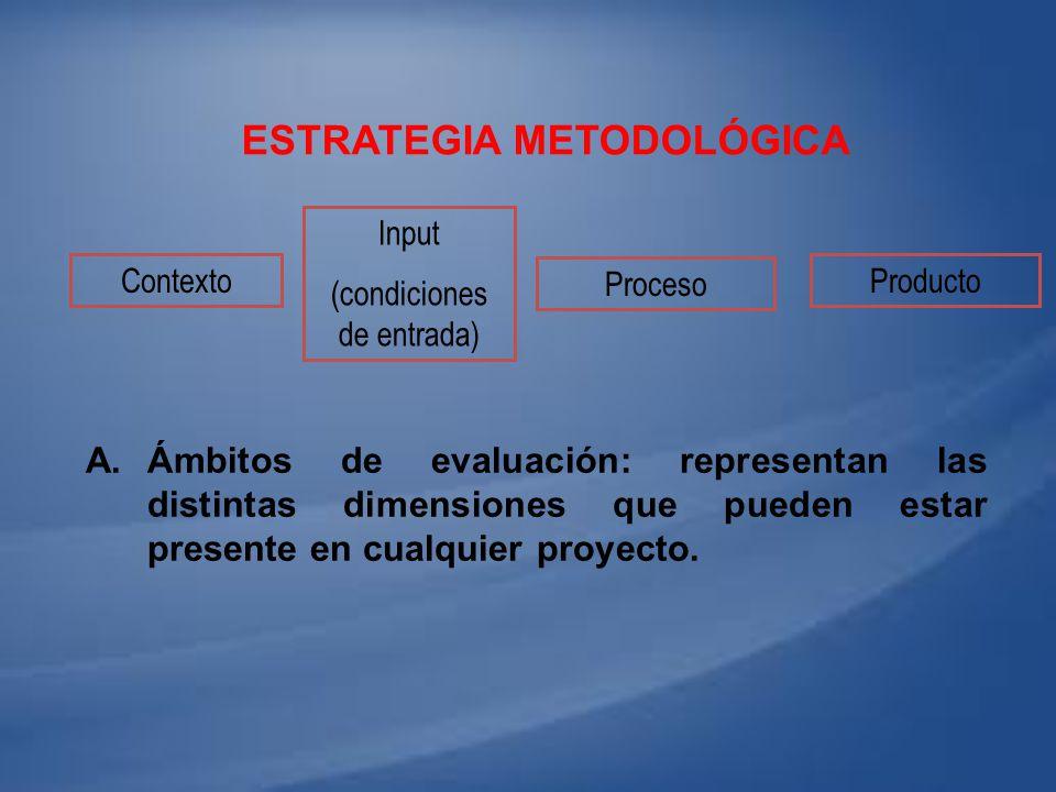 ESTRATEGIA METODOLÓGICA A.Ámbitos de evaluación: representan las distintas dimensiones que pueden estar presente en cualquier proyecto. Contexto Input