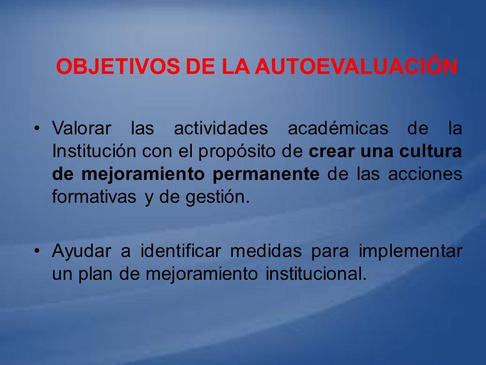 OBJETIVOS DE LA AUTOEVALUACIÓN Valorar las actividades académicas de la Institución con el propósito de crear una cultura de mejoramiento permanente d