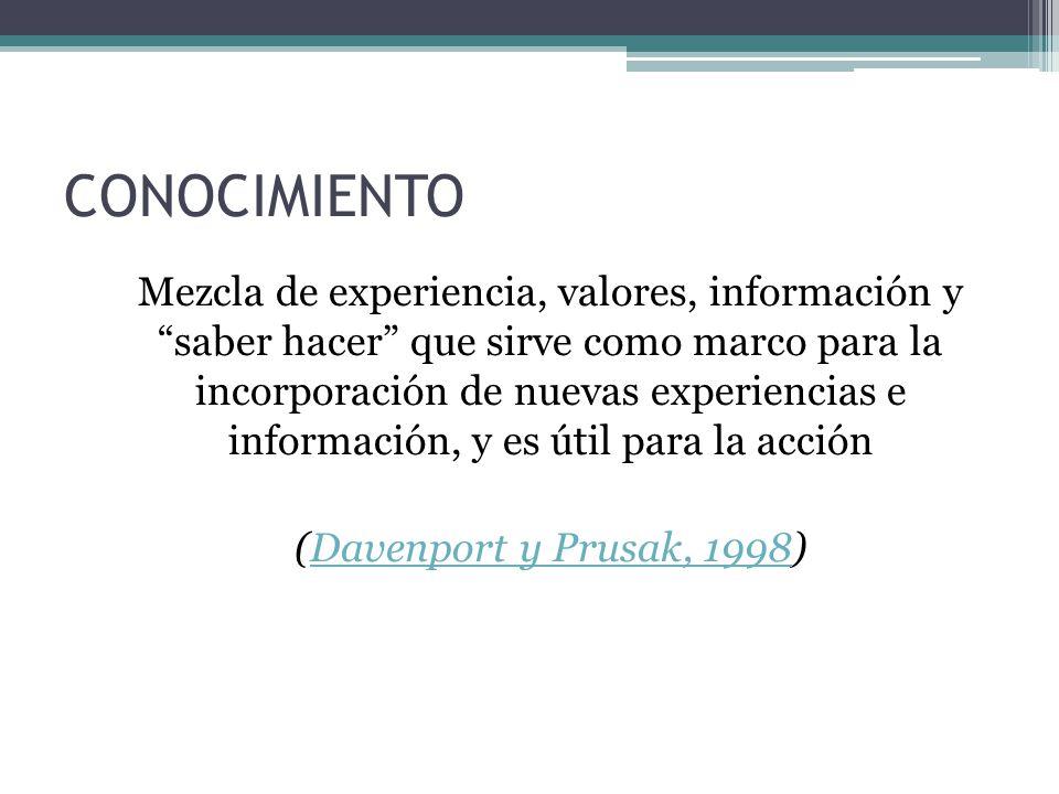 Mezcla de experiencia, valores, información y saber hacer que sirve como marco para la incorporación de nuevas experiencias e información, y es útil p