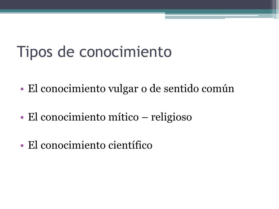 Tipos de conocimiento El conocimiento vulgar o de sentido común El conocimiento mítico – religioso El conocimiento científico