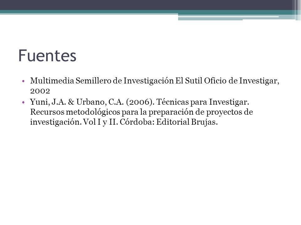 Fuentes Multimedia Semillero de Investigación El Sutil Oficio de Investigar, 2002 Yuni, J.A. & Urbano, C.A. (2006). Técnicas para Investigar. Recursos