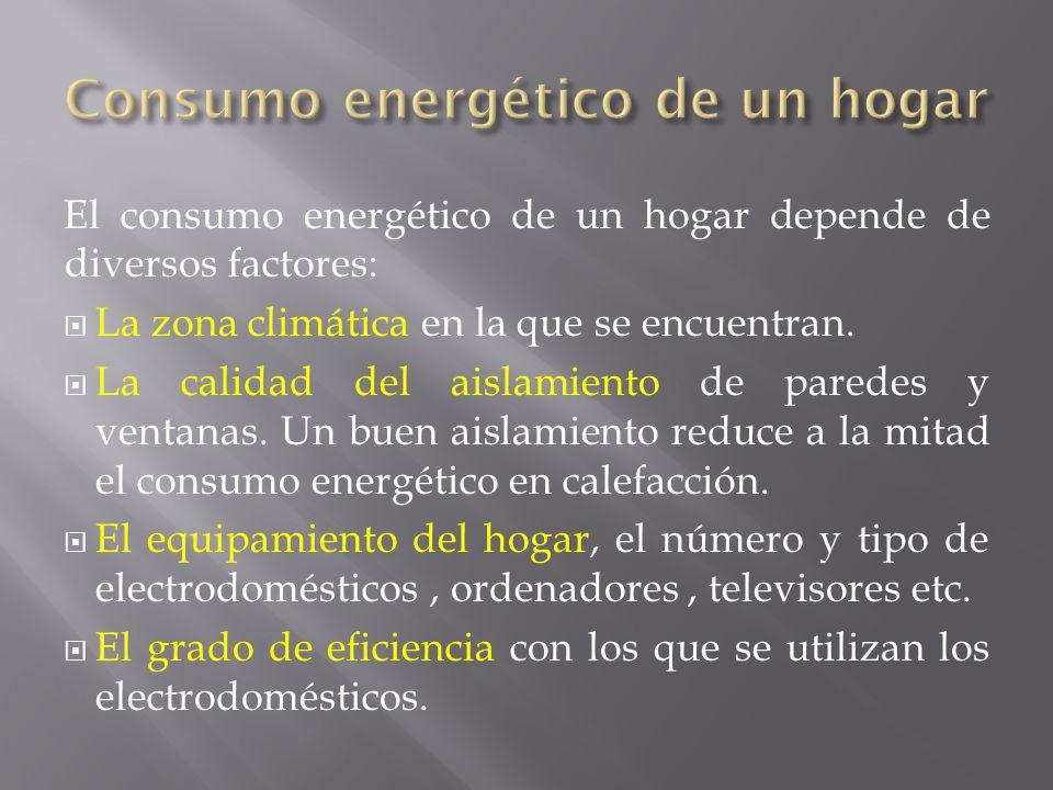 El consumo energético de un hogar depende de diversos factores: La zona climática en la que se encuentran. La calidad del aislamiento de paredes y ven
