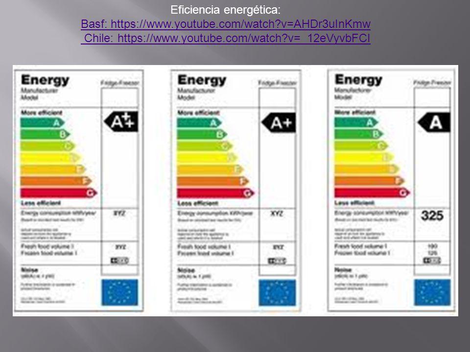 Eficiencia energética: Basf: https://www.youtube.com/watch?v=AHDr3uInKmw Chile: https://www.youtube.com/watch?v=_12eVyvbFCI