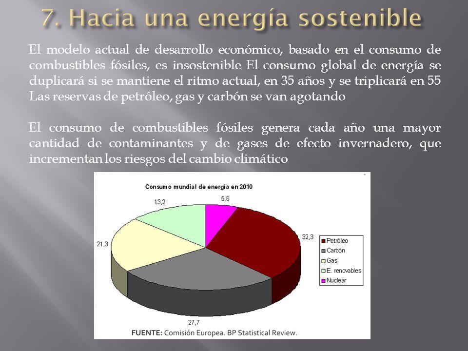 El modelo actual de desarrollo económico, basado en el consumo de combustibles fósiles, es insostenible El consumo global de energía se duplicará si se mantiene el ritmo actual, en 35 años y se triplicará en 55 Las reservas de petróleo, gas y carbón se van agotando El consumo de combustibles fósiles genera cada año una mayor cantidad de contaminantes y de gases de efecto invernadero, que incrementan los riesgos del cambio climático