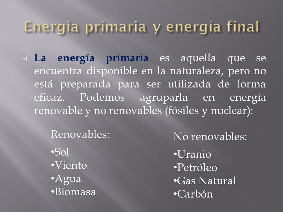 La energía primaria es aquella que se encuentra disponible en la naturaleza, pero no está preparada para ser utilizada de forma eficaz. Podemos agrupa