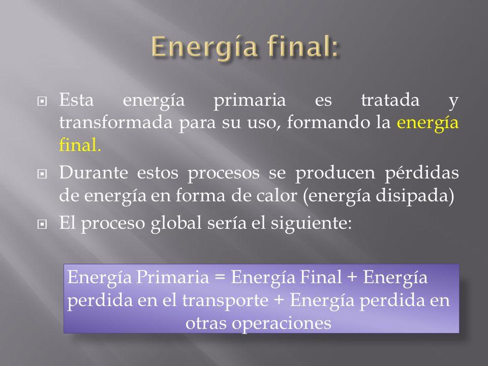 Esta energía primaria es tratada y transformada para su uso, formando la energía final. Durante estos procesos se producen pérdidas de energía en form