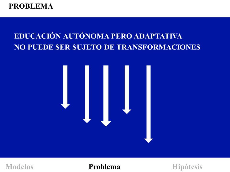 EDUCACIÓN AUTÓNOMA PERO ADAPTATIVA NO PUEDE SER SUJETO DE TRANSFORMACIONES PROBLEMA Modelos Problema Hipótesis