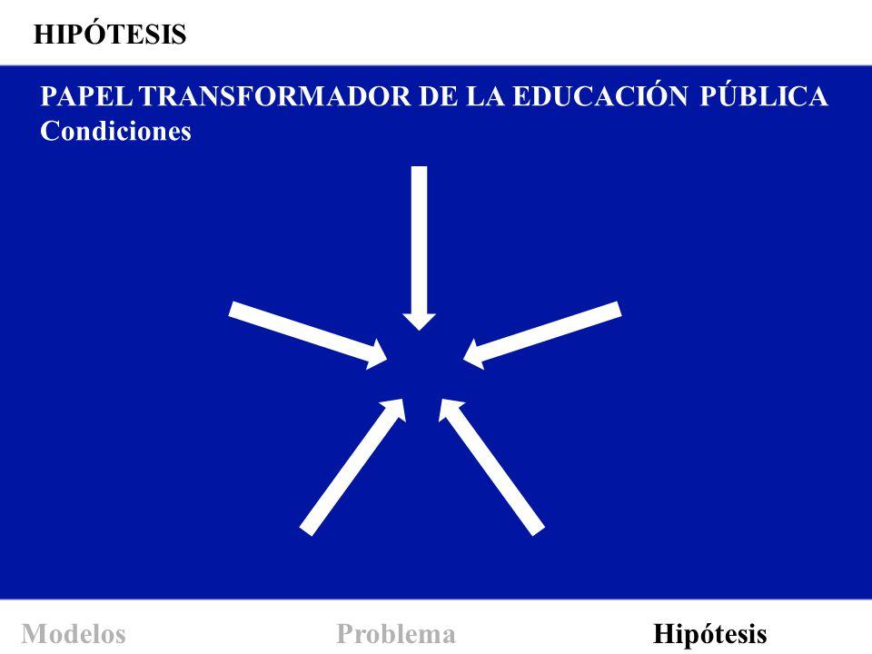 Modelos Problema Hipótesis PAPEL TRANSFORMADOR DE LA EDUCACIÓN PÚBLICA Condiciones Currículo unitario Investigación y posgrado sistema nervioso del conjunto Incubadora de nuevas formas de trabajo HIPÓTESIS