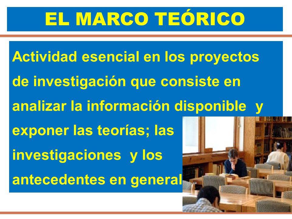 Actividad esencial en los proyectos de investigación que consiste en analizar la información disponible y exponer las teorías; las investigaciones y los antecedentes en general EL MARCO TEÓRICO