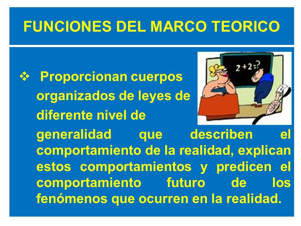 FUNCIONES DEL MARCO TEORICO Proporcionan cuerpos organizados de leyes de diferente nivel de generalidad que describen el comportamiento de la realidad, explican estos comportamientos y predicen el comportamiento futuro de los fenómenos que ocurren en la realidad.