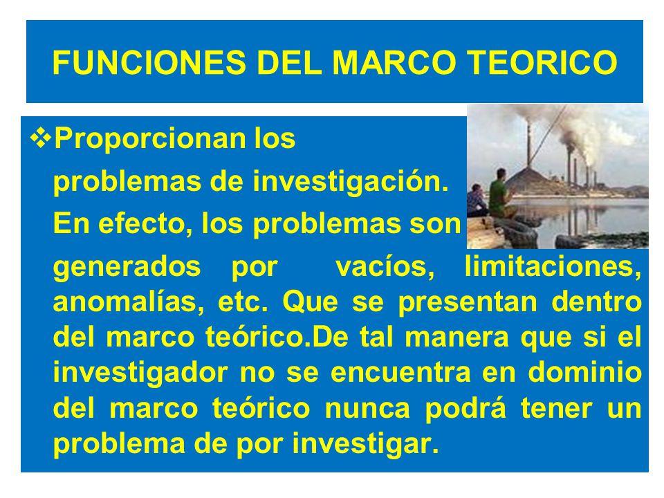 FUNCIONES DEL MARCO TEORICO Proporcionan los problemas de investigación. En efecto, los problemas son generados por vacíos, limitaciones, anomalías, e