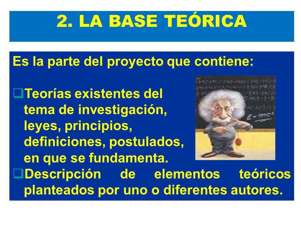 Es la parte del proyecto que contiene: Teorías existentes del tema de investigación, leyes, principios, definiciones, postulados, en que se fundamenta.