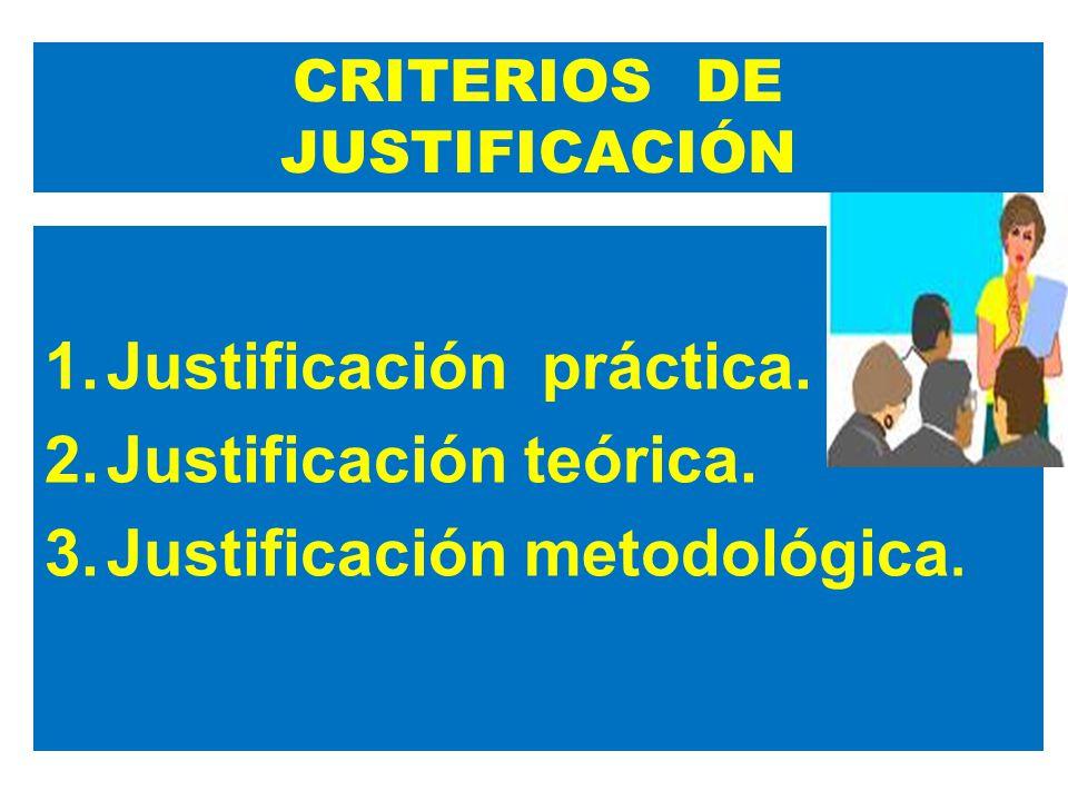 CRITERIOS DE JUSTIFICACIÓN 1.Justificación práctica. 2.Justificación teórica. 3.Justificación metodológica.