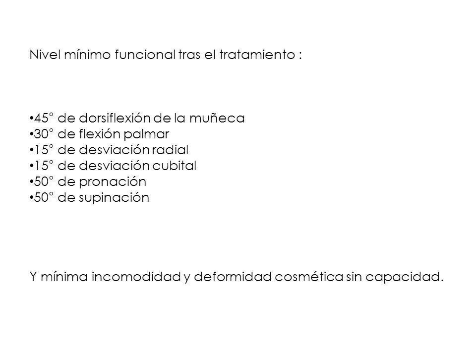 Nivel mínimo funcional tras el tratamiento : 45° de dorsiflexión de la muñeca 30° de flexión palmar 15° de desviación radial 15° de desviación cubital