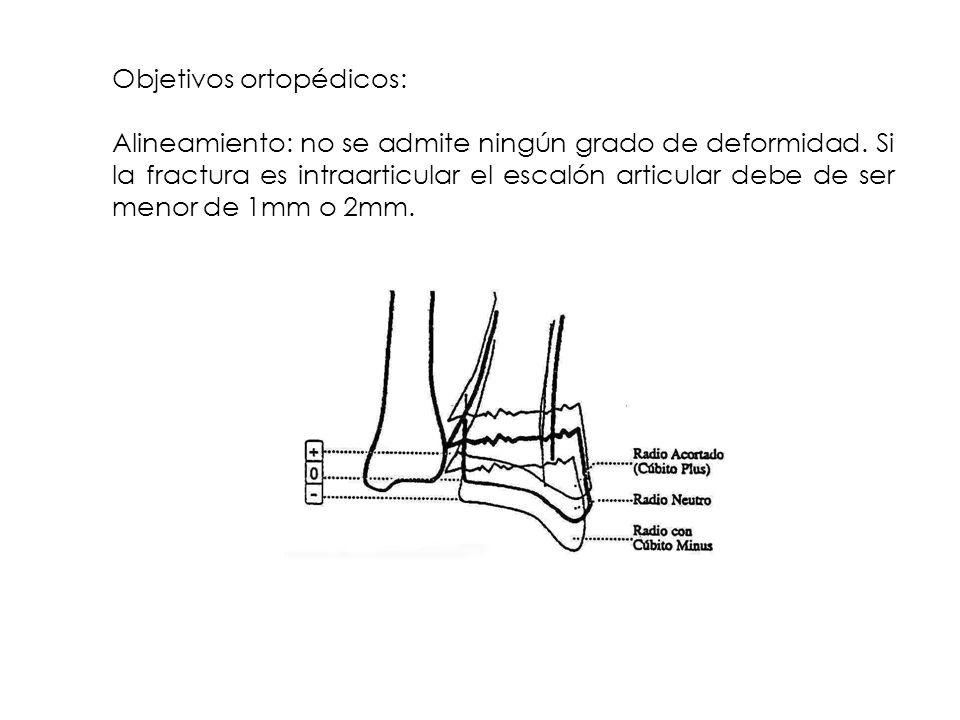 Objetivos ortopédicos: Alineamiento: no se admite ningún grado de deformidad. Si la fractura es intraarticular el escalón articular debe de ser menor