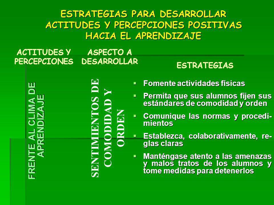 ESTRATEGIAS PARA DESARROLLAR ACTITUDES Y PERCEPCIONES POSITIVAS HACIA EL APRENDIZAJE FRENTE AL CLIMA DE APRENDIZAJE Fomente actividades físicas Foment