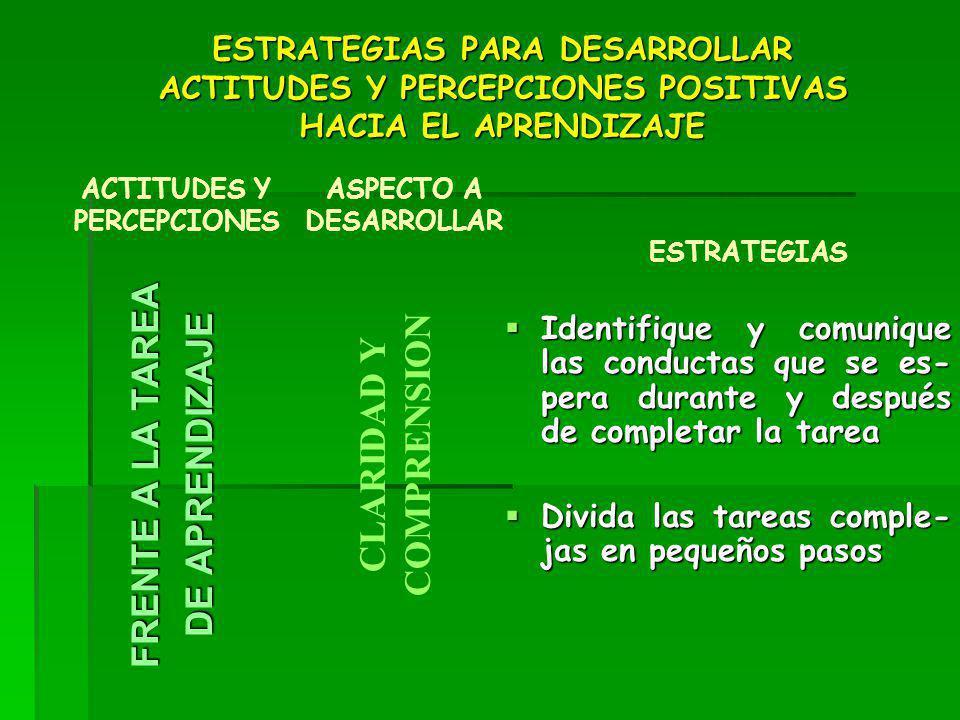 ESTRATEGIAS PARA DESARROLLAR ACTITUDES Y PERCEPCIONES POSITIVAS HACIA EL APRENDIZAJE FRENTE A LA TAREA DE APRENDIZAJE Identifique y comunique las cond