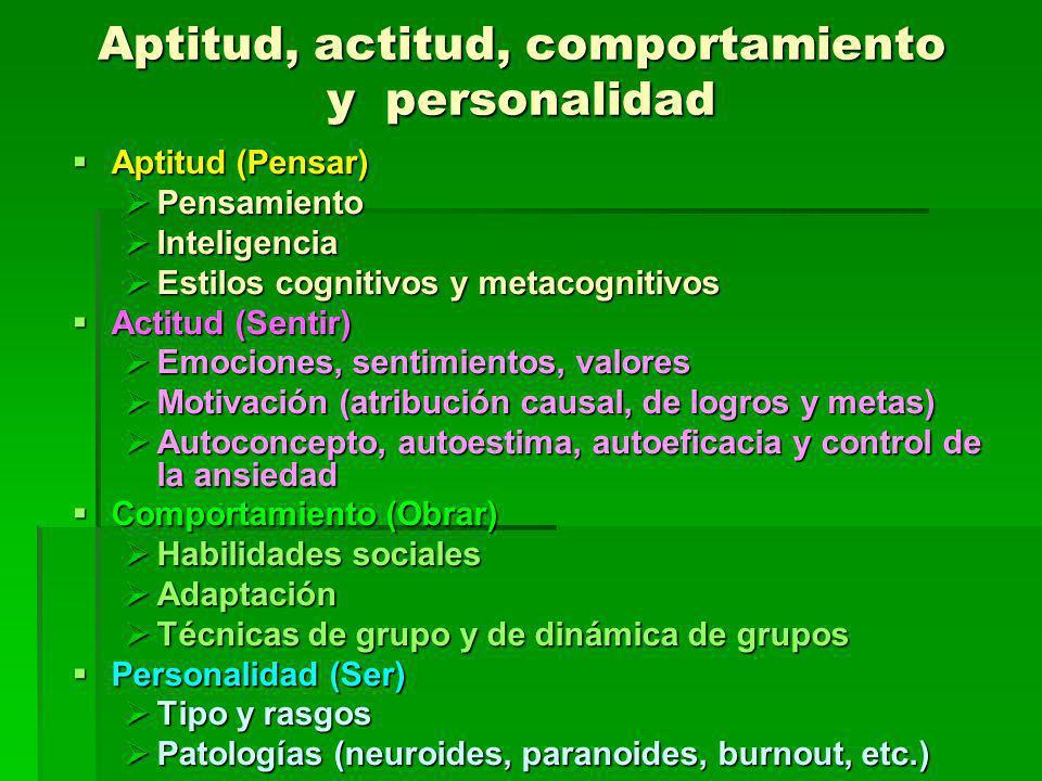 Aptitud, actitud, comportamiento y personalidad Aptitud (Pensar) Aptitud (Pensar) Pensamiento Pensamiento Inteligencia Inteligencia Estilos cognitivos
