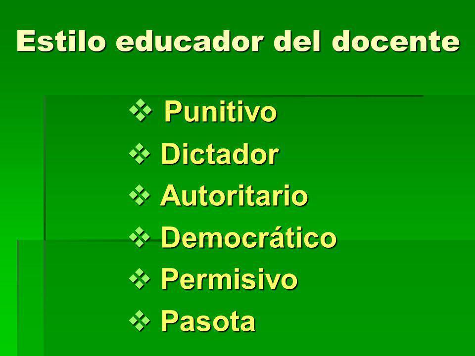 Estilo educador del docente Punitivo Punitivo Dictador Dictador Autoritario Autoritario Democrático Democrático Permisivo Permisivo Pasota Pasota