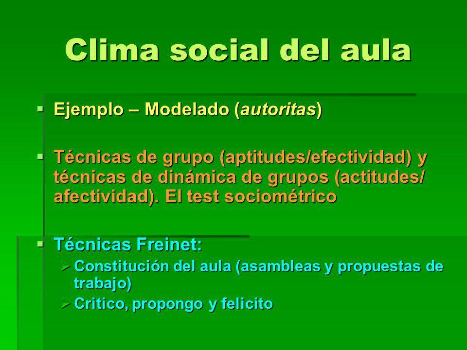 Clima social del aula Ejemplo – Modelado (autoritas) Ejemplo – Modelado (autoritas) Técnicas de grupo (aptitudes/efectividad) y técnicas de dinámica d