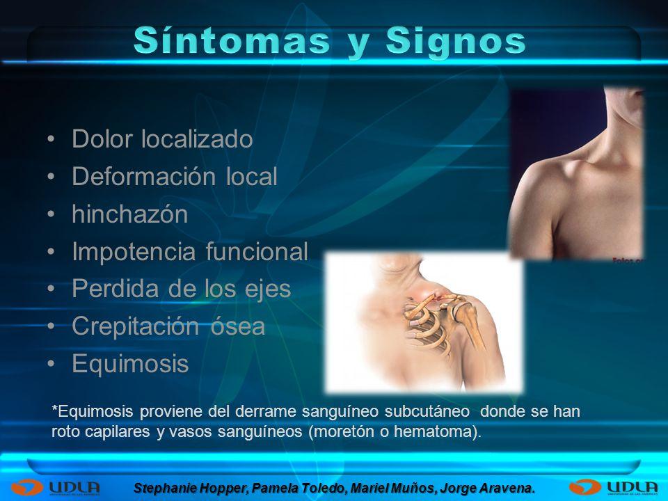 Dolor localizado Deformación local hinchazón Impotencia funcional Perdida de los ejes Crepitación ósea Equimosis *Equimosis proviene del derrame sangu