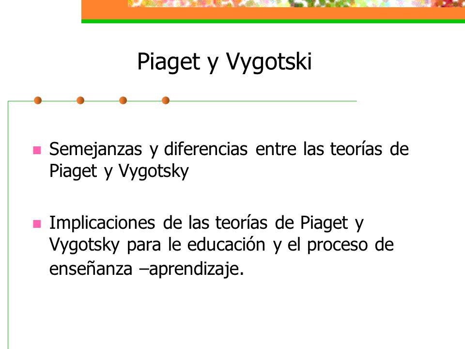 Teoría Histórico-cultural del desarrollo de los procesos cognitivos superiores Vygotsky el pensamiento no sólo se expresa en palabras, sino que existe