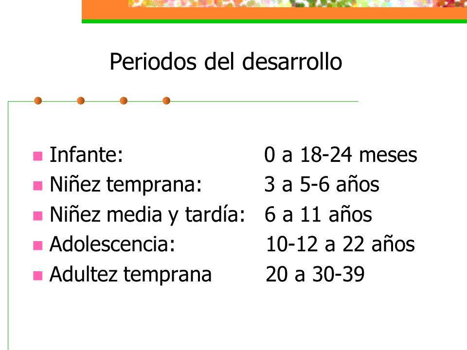 Periodos del desarrollo Infante: 0 a 18-24 meses Niñez temprana: 3 a 5-6 años Niñez media y tardía: 6 a 11 años Adolescencia:10-12 a 22 años Adultez temprana20 a 30-39