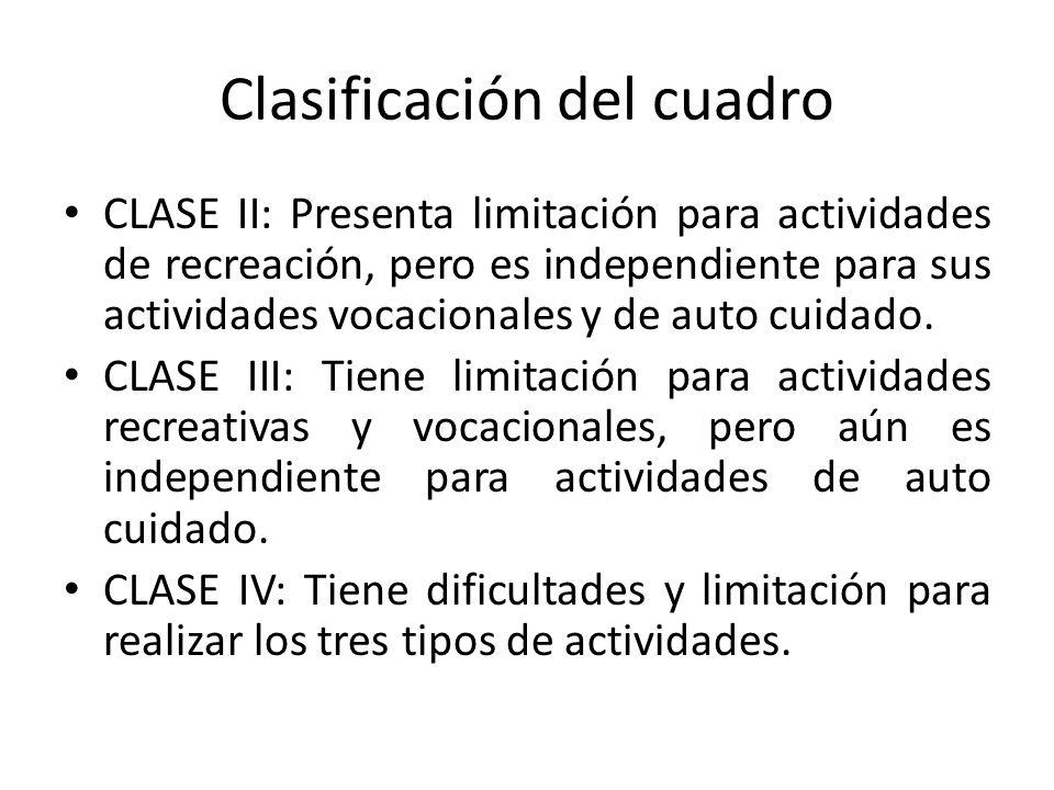 Clasificación del cuadro CLASE II: Presenta limitación para actividades de recreación, pero es independiente para sus actividades vocacionales y de auto cuidado.