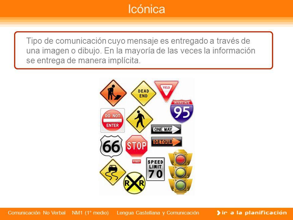 Comunicación No Verbal NM1 (1° medio) Lengua Castellana y Comunicación Proxémica No solamente los gestos componen la comunicación no verbal. También h