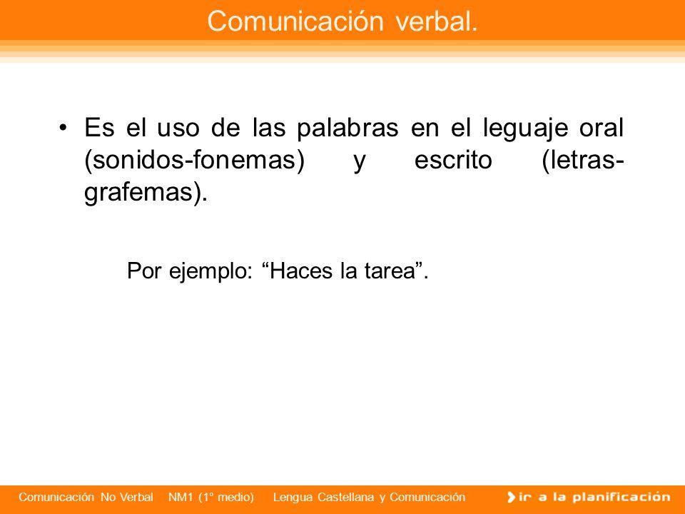 Comunicación No Verbal NM1 (1° medio) Lengua Castellana y Comunicación Comunicación verbal.