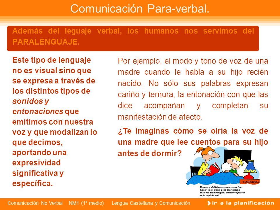 Comunicación No Verbal NM1 (1° medio) Lengua Castellana y Comunicación Además del leguaje verbal, los humanos nos servimos del PARALENGUAJE.