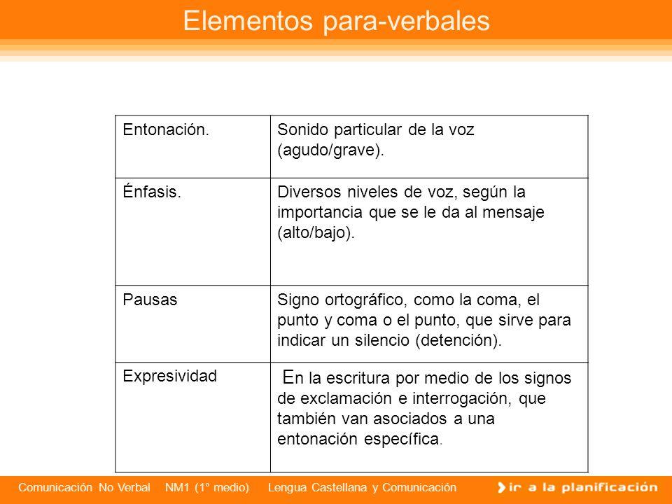 Comunicación No Verbal NM1 (1° medio) Lengua Castellana y Comunicación Elementos para-verbales Entonación.Sonido particular de la voz (agudo/grave).