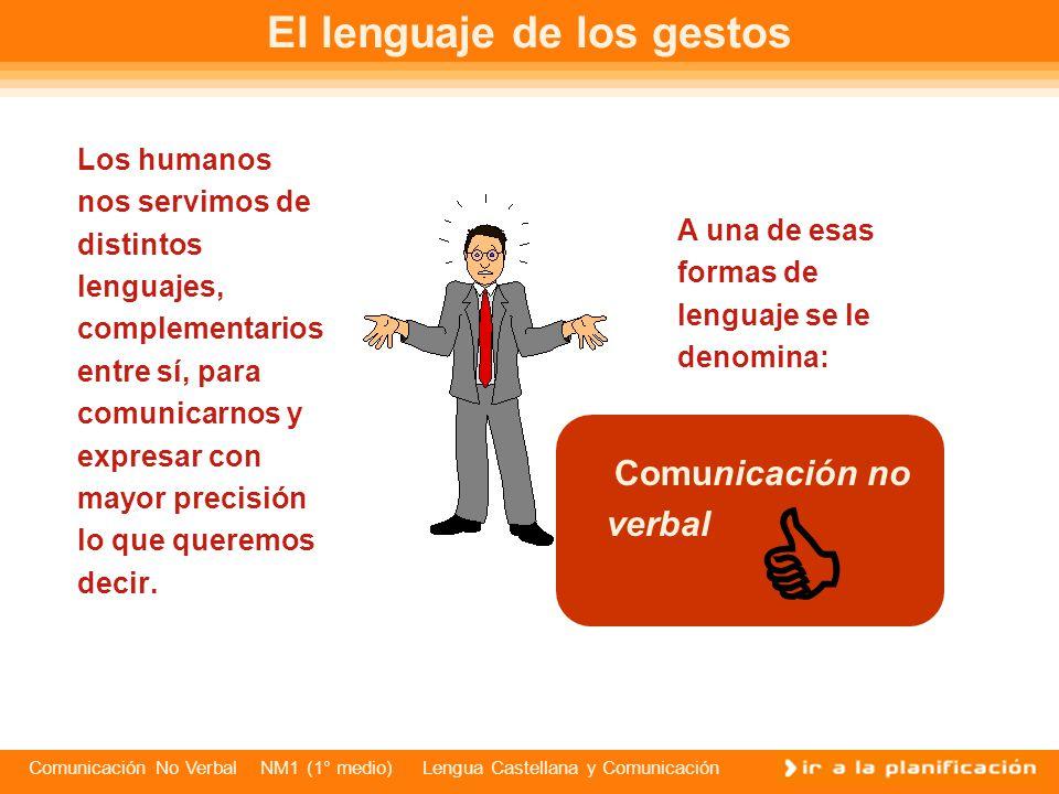 Comunicación No Verbal NM1 (1° medio) Lengua Castellana y Comunicación El lenguaje de los gestos Los humanos nos servimos de distintos lenguajes, complementarios entre sí, para comunicarnos y expresar con mayor precisión lo que queremos decir.
