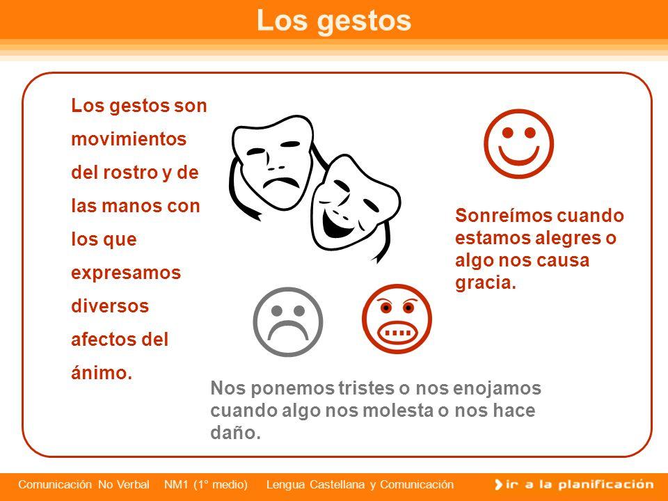 Comunicación No Verbal NM1 (1° medio) Lengua Castellana y Comunicación Los gestos Los gestos son movimientos del rostro y de las manos con los que expresamos diversos afectos del ánimo.